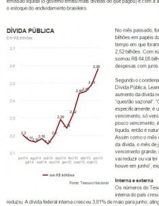 2014年10月からウナギ登りのブラジルの公債(Dívida Pública)