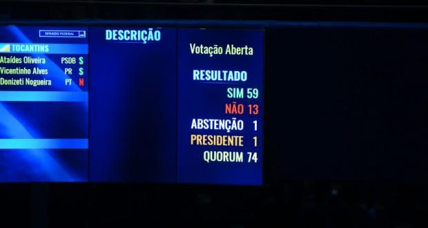 25日、上院でのデウシジオ氏の逮捕継続を支持する投票結果(Wilson Dia/Agência Brasil)