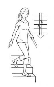 階段を降りるときに、膝に負担がかかりやすい。身体をすこし横向きにして降りると膝への負担が軽減する