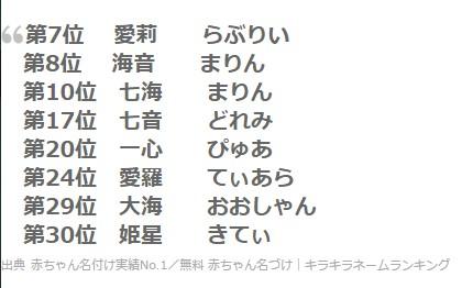 ファースト ネーム 日本 人