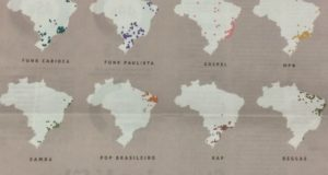 フォーリャ紙に掲載された音楽分布図
