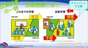 反転授業の説明スライド
